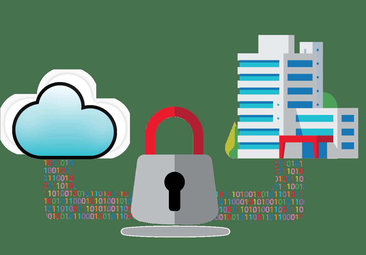 Software de administración de edificios nube Sistema de administración de edificios nubeSoftware de administración de edificiossaasSistema de administración de edificiossaas